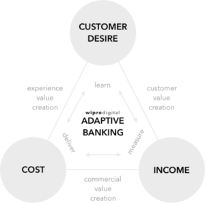 insights-why-strategic-financial-rules-must-be-rewritten-for-the-digital-age-2