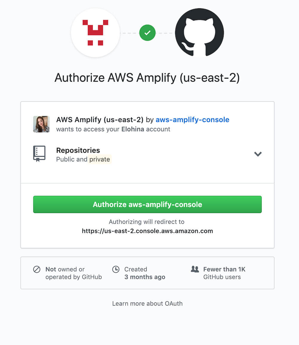 Efficient App Deployment with AWS Amplify Console - Wipro
